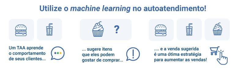 Utilize o machine learning no autoatendimento