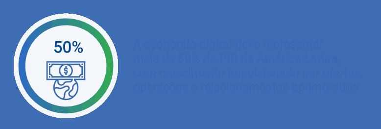 economia digital na América Latina