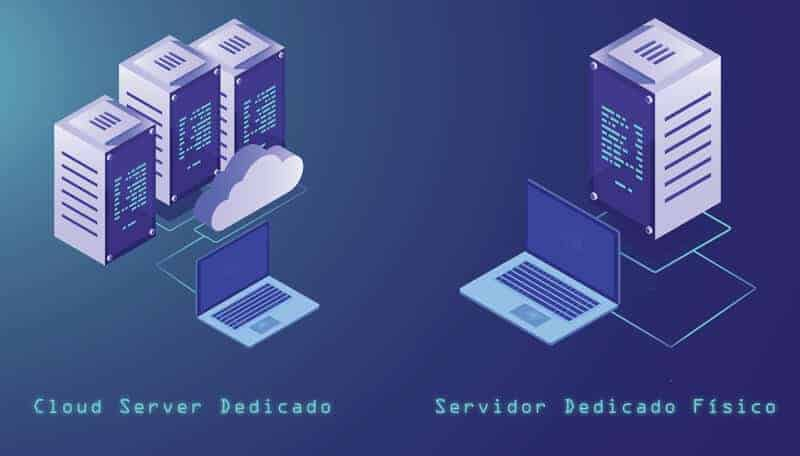 Cloud Server X Servidor Físico SECNET
