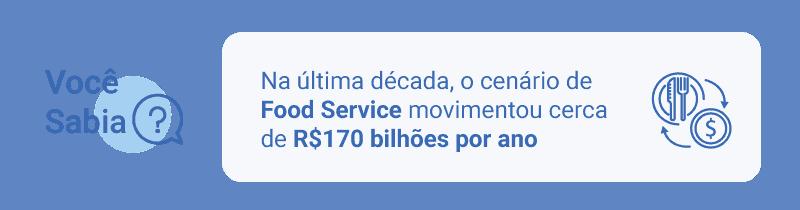 food service mercado faturamento