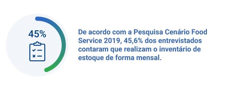 Pesquisa Cenário Food Service 2019