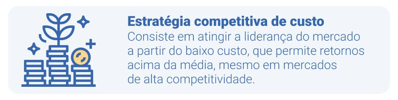 estrategia competitiva de custo