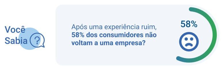 experiência do consumidor