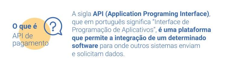 definição de API em software
