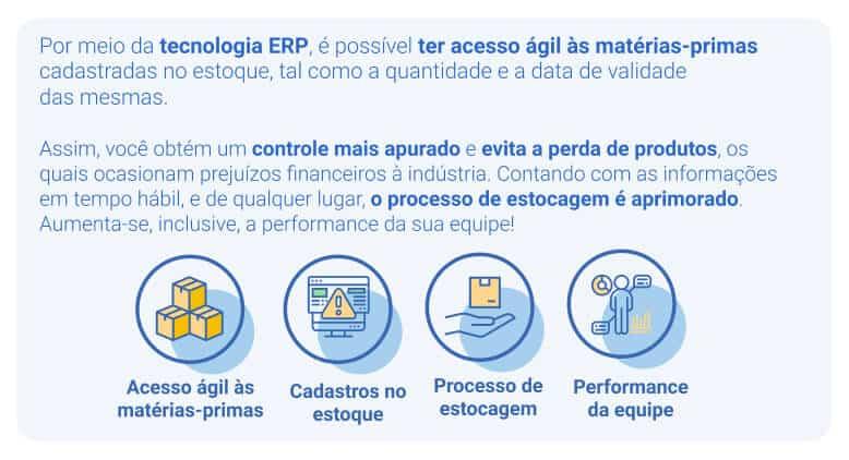 ERP te proporciona mais controle e evita desperdícios